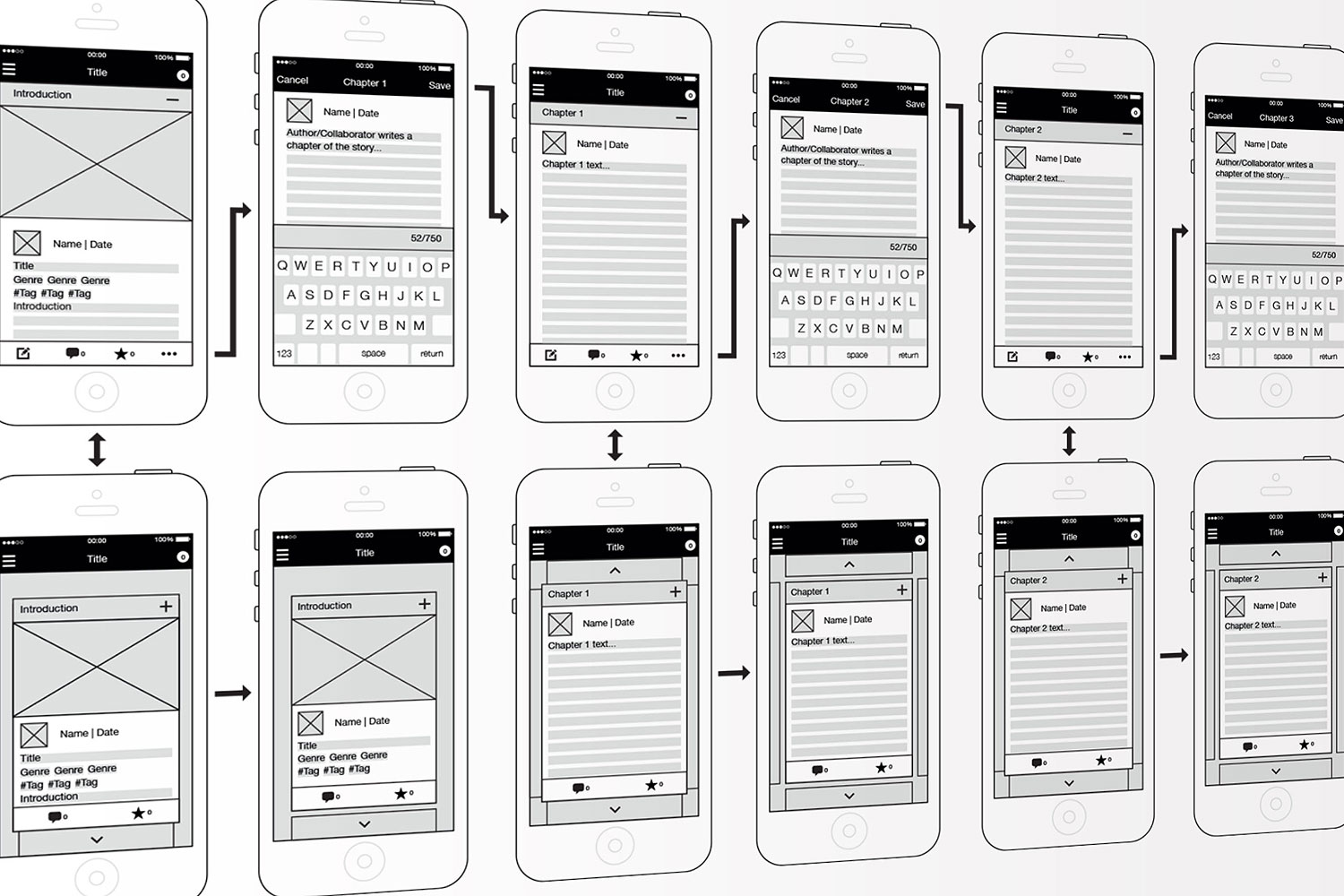 wireframes-prototypage
